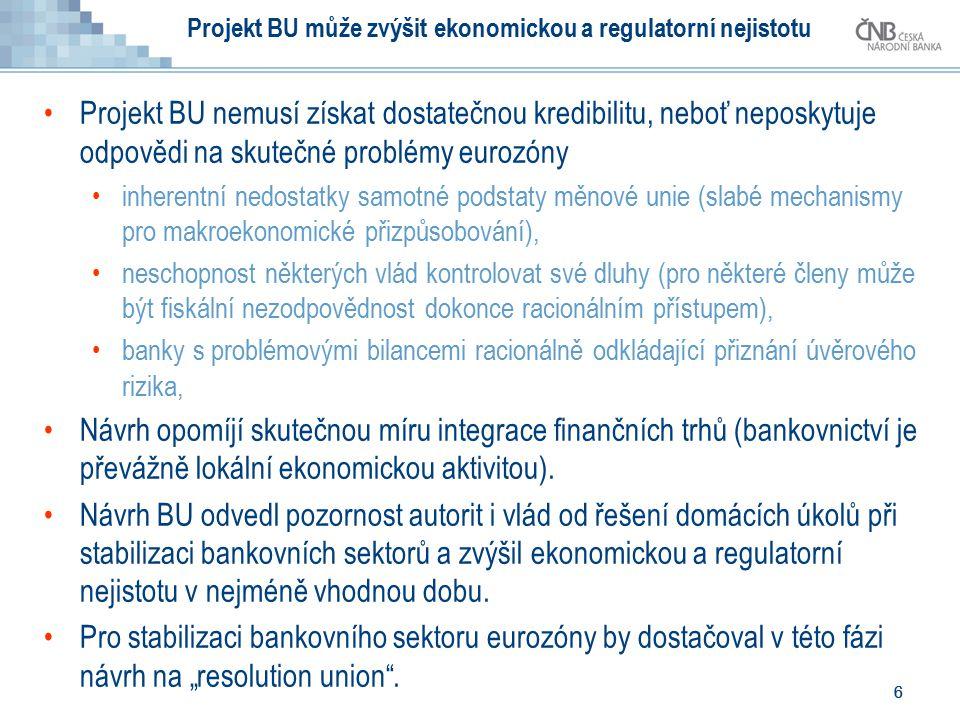 6 6 Projekt BU může zvýšit ekonomickou a regulatorní nejistotu Projekt BU nemusí získat dostatečnou kredibilitu, neboť neposkytuje odpovědi na skutečné problémy eurozóny inherentní nedostatky samotné podstaty měnové unie (slabé mechanismy pro makroekonomické přizpůsobování), neschopnost některých vlád kontrolovat své dluhy (pro některé členy může být fiskální nezodpovědnost dokonce racionálním přístupem), banky s problémovými bilancemi racionálně odkládající přiznání úvěrového rizika, Návrh opomíjí skutečnou míru integrace finančních trhů (bankovnictví je převážně lokální ekonomickou aktivitou).