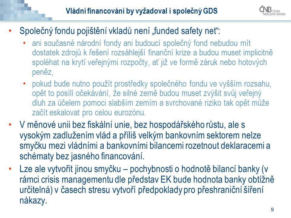 """9 9 Vládní financování by vyžadoval i společný GDS Společný fondu pojištění vkladů není """"funded safety net : ani současné národní fondy ani budoucí společný fond nebudou mít dostatek zdrojů k řešení rozsáhlejší finanční krize a budou muset implicitně spoléhat na krytí veřejnými rozpočty, ať již ve formě záruk nebo hotových peněz, pokud bude nutno použít prostředky společného fondu ve vyšším rozsahu, opět to posílí očekávání, že silné země budou muset zvýšit svůj veřejný dluh za účelem pomoci slabším zemím a svrchované riziko tak opět může začít eskalovat pro celou eurozónu."""
