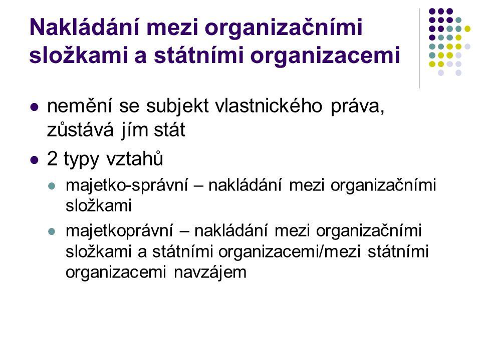 Nakládání mezi organizačními složkami a státními organizacemi nemění se subjekt vlastnického práva, zůstává jím stát 2 typy vztahů majetko-správní – n