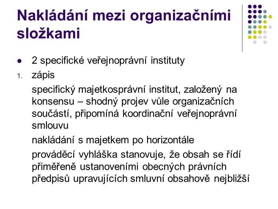 Nakládání mezi organizačními složkami 2 specifické veřejnoprávní instituty 1. zápis specifický majetkosprávní institut, založený na konsensu – shodný