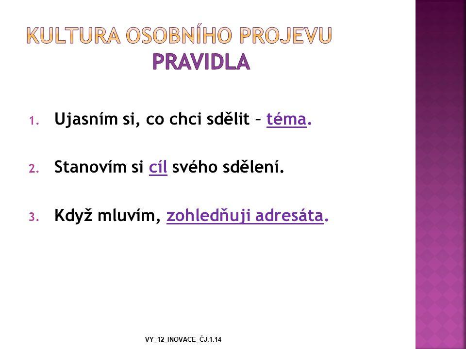 4.Mluvím kultivovaným jazykem. Spisovný jazyk, správná výslovnost….
