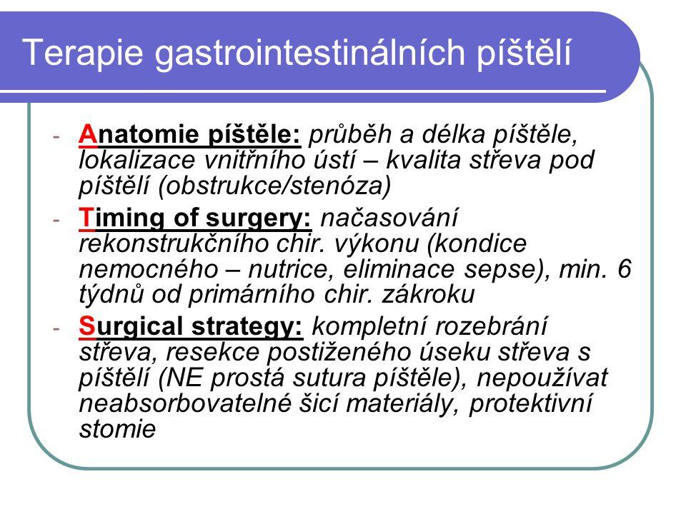 Terapie gastrointestinálních píštělí - Anatomie píštěle: průběh a délka píštěle, lokalizace vnitřního ústí – kvalita střeva pod píštělí (obstrukce/ste