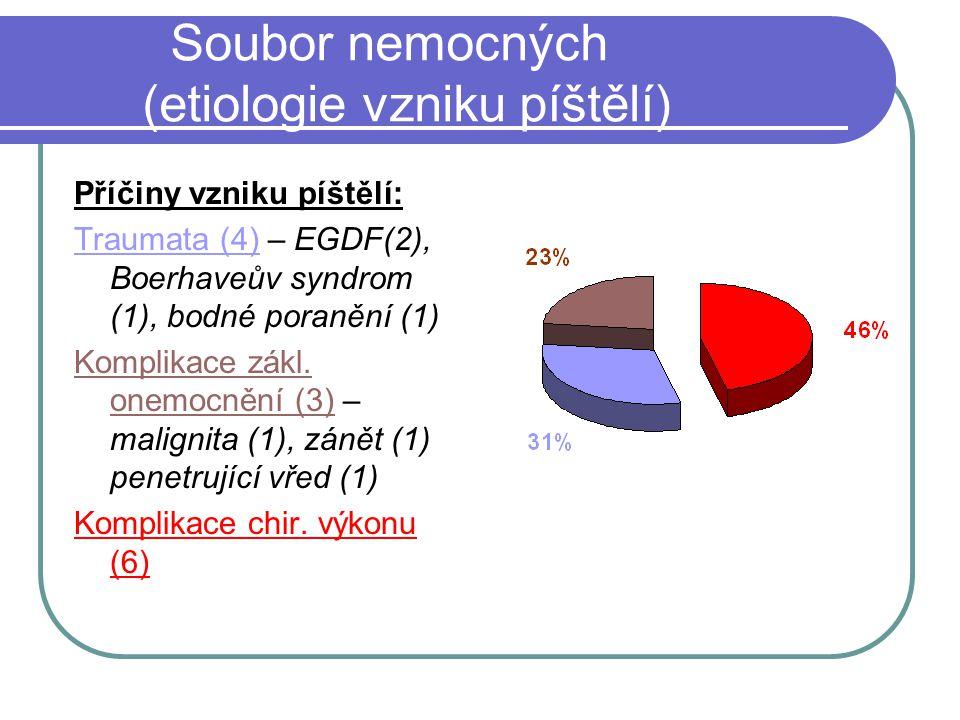 Soubor nemocných (etiologie vzniku píštělí) Příčiny vzniku píštělí: Traumata (4) – EGDF(2), Boerhaveův syndrom (1), bodné poranění (1) Komplikace zákl
