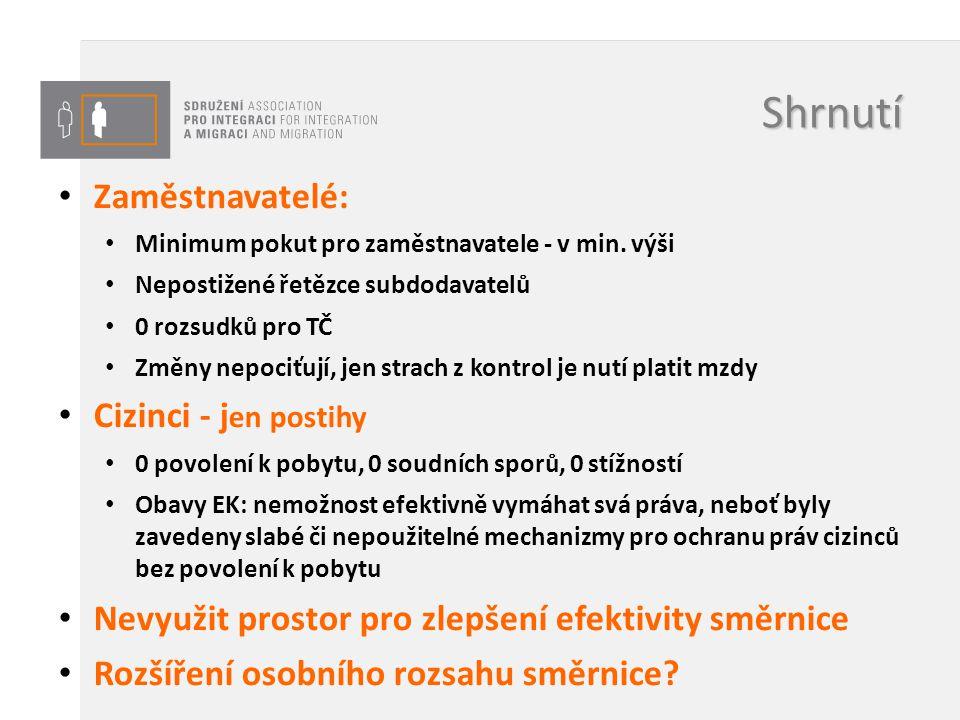 Shrnutí Zaměstnavatelé: Minimum pokut pro zaměstnavatele - v min. výši Nepostižené řetězce subdodavatelů 0 rozsudků pro TČ Změny nepociťují, jen strac