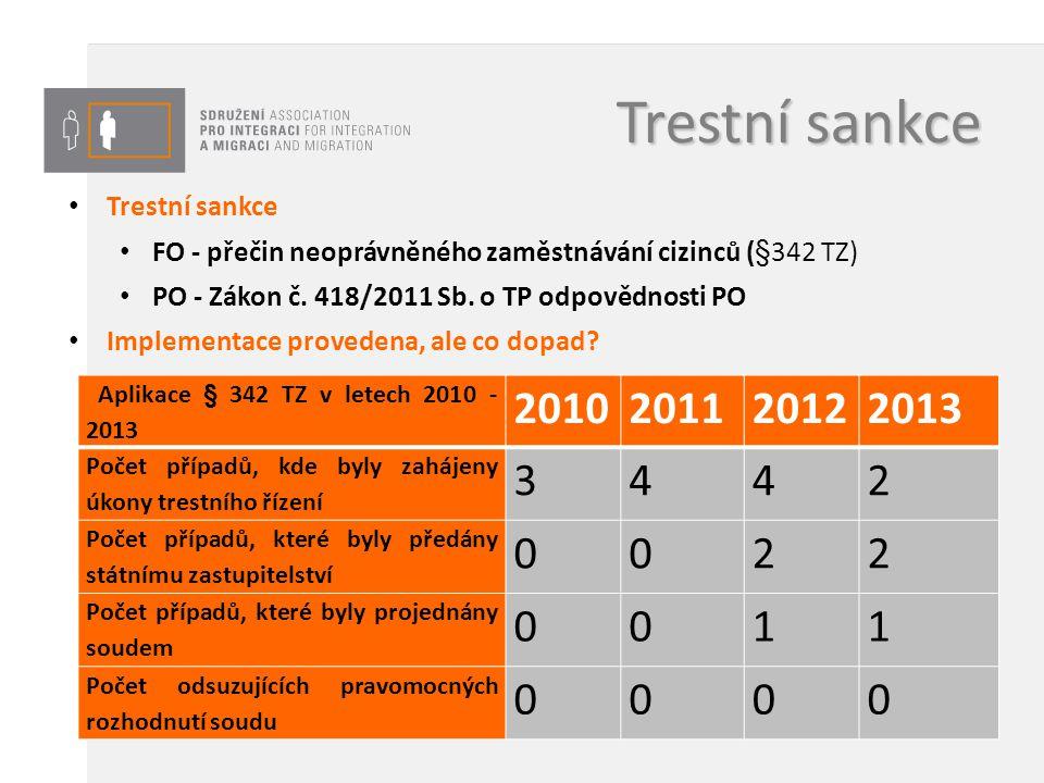 Trestní sankce FO - přečin neoprávněného zaměstnávání cizinců (§342 TZ) PO - Zákon č. 418/2011 Sb. o TP odpovědnosti PO Implementace provedena, ale co
