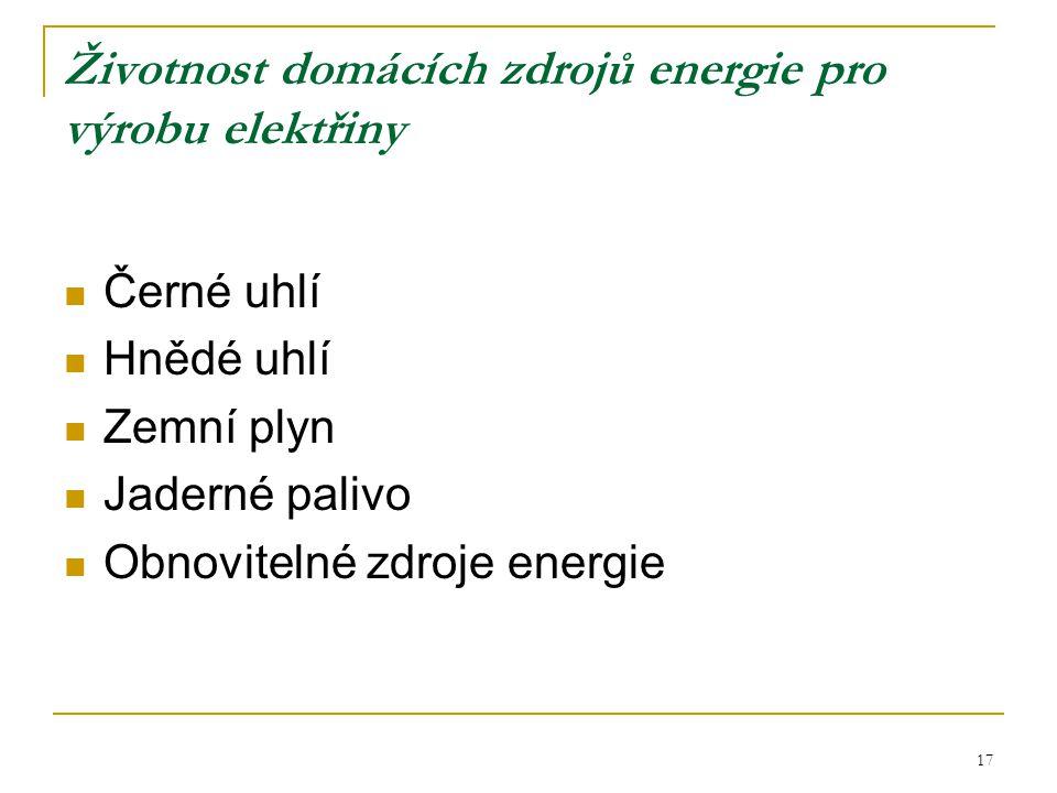 17 Životnost domácích zdrojů energie pro výrobu elektřiny Černé uhlí Hnědé uhlí Zemní plyn Jaderné palivo Obnovitelné zdroje energie