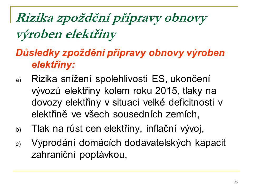 25 Rizika zpoždění přípravy obnovy výroben elektřiny Důsledky zpoždění přípravy obnovy výroben elektřiny: a) Rizika snížení spolehlivosti ES, ukončení
