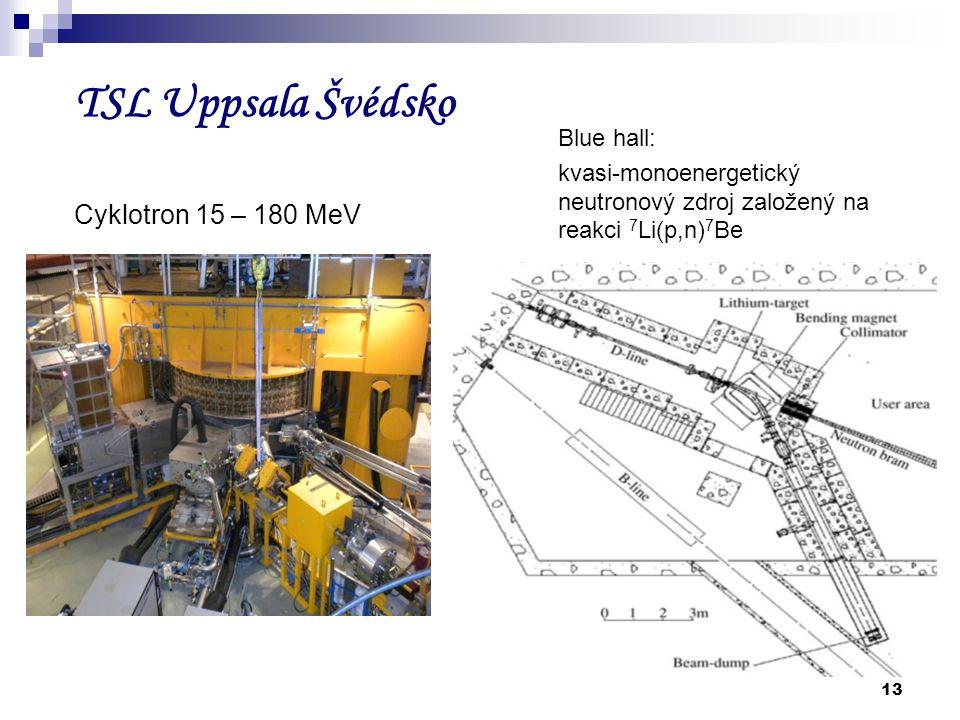 13 TSL Uppsala Švédsko Cyklotron 15 – 180 MeV Blue hall: kvasi-monoenergetický neutronový zdroj založený na reakci 7 Li(p,n) 7 Be
