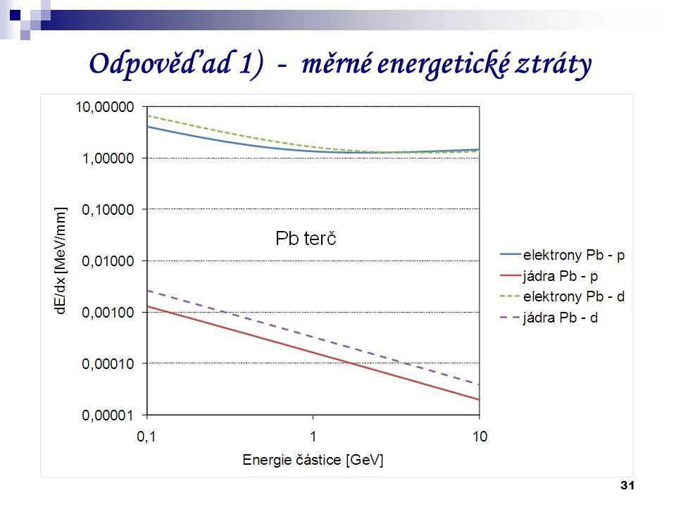 31 Odpověď ad 1) - měrné energetické ztráty