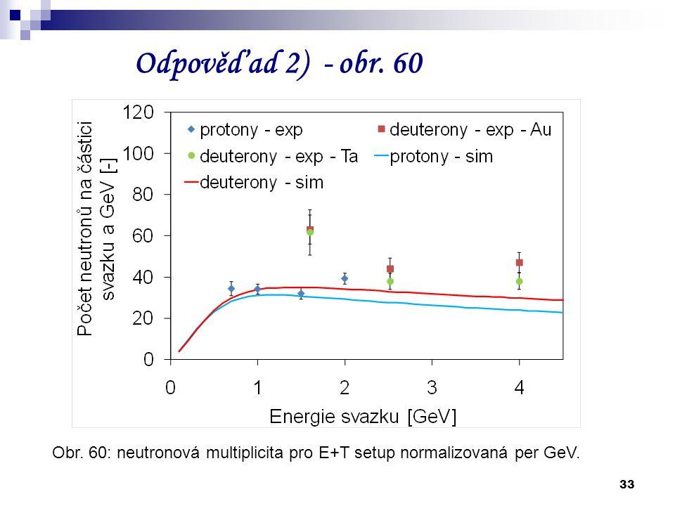 33 Odpověď ad 2) - obr. 60 Obr. 60: neutronová multiplicita pro E+T setup normalizovaná per GeV.