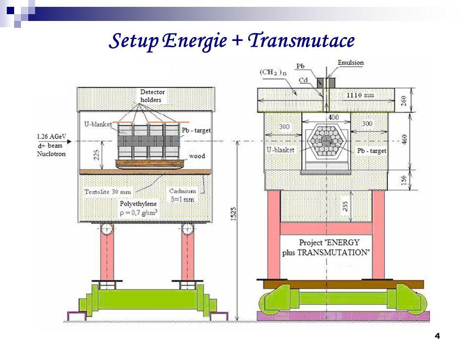 4 Setup Energie + Transmutace