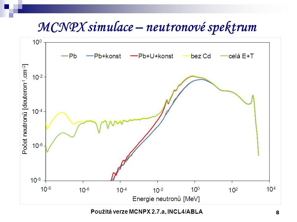 8 MCNPX simulace – neutronové spektrum Použitá verze MCNPX 2.7.a, INCL4/ABLA