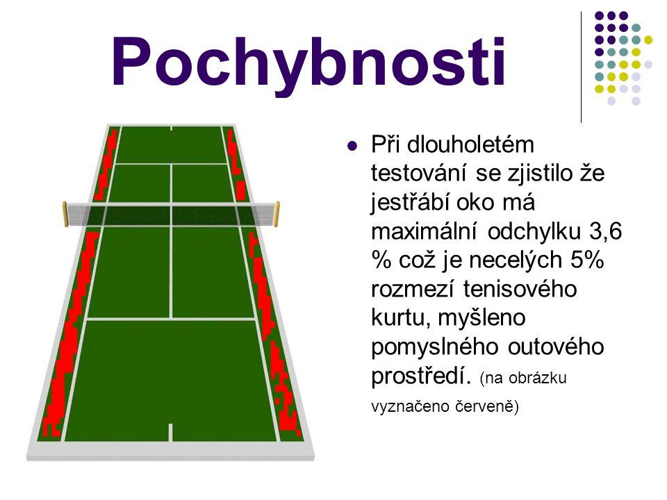 Ostatní sporty Jestřábí oko se intenzivně testuje i ve fotbale, v okolí brankové čáry.