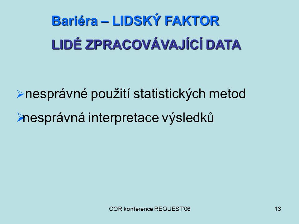 CQR konference REQUEST'0613 Bariéra – LIDSKÝ FAKTOR LIDÉ ZPRACOVÁVAJÍCÍ DATA  nesprávné použití statistických metod  nesprávná interpretace výsledků