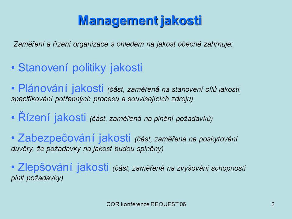 CQR konference REQUEST'062 Zaměření a řízení organizace s ohledem na jakost obecně zahrnuje: Management jakosti Stanovení politiky jakosti Plánování j