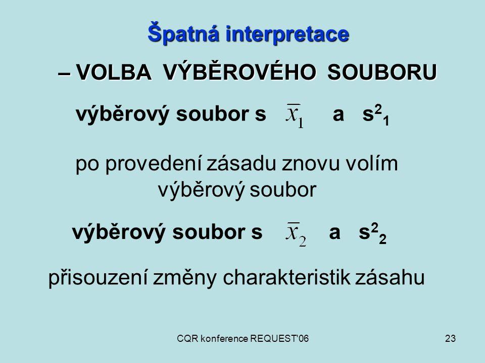 CQR konference REQUEST'0623 Špatná interpretace – VOLBA VÝBĚROVÉHO SOUBORU výběrový soubor s a s 2 1 po provedení zásadu znovu volím výběrový soubor v
