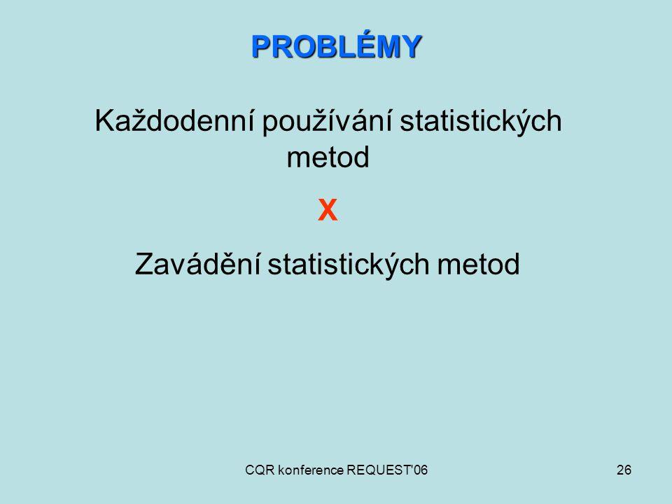 CQR konference REQUEST'0626 PROBLÉMY Každodenní používání statistických metod X Zavádění statistických metod