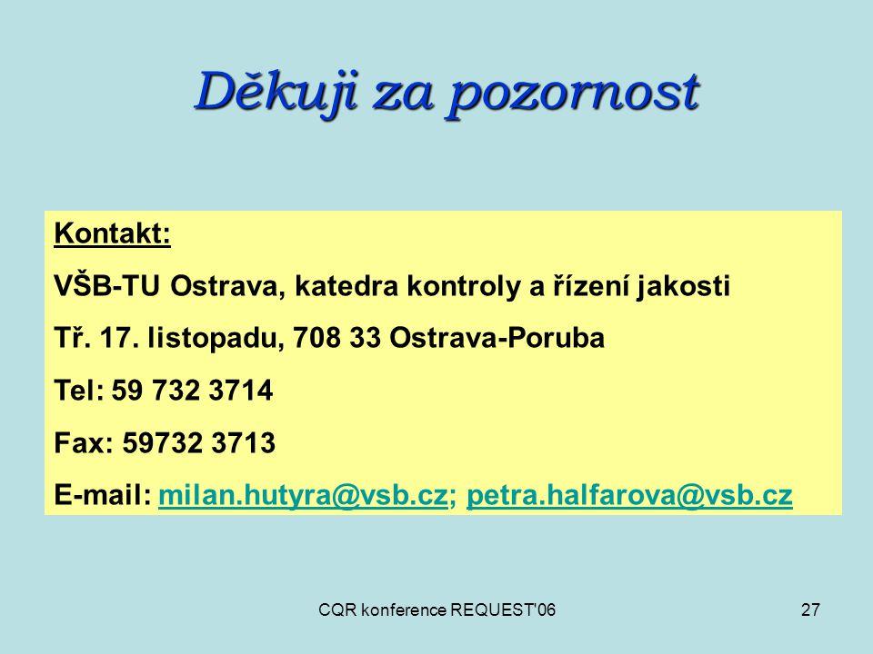 CQR konference REQUEST'0627 Děkuji za pozornost Kontakt: VŠB-TU Ostrava, katedra kontroly a řízení jakosti Tř. 17. listopadu, 708 33 Ostrava-Poruba Te