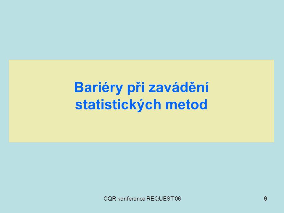 CQR konference REQUEST 0610 Bariéra - FINANCE  nákup techniky – počítače, monitory  školení zaměstnanců – odborná školení či intenzivní kurzy pro zaměstnance týkající se statistických metod  software – zakoupení vhodného software na statistické vyhodnocování dat
