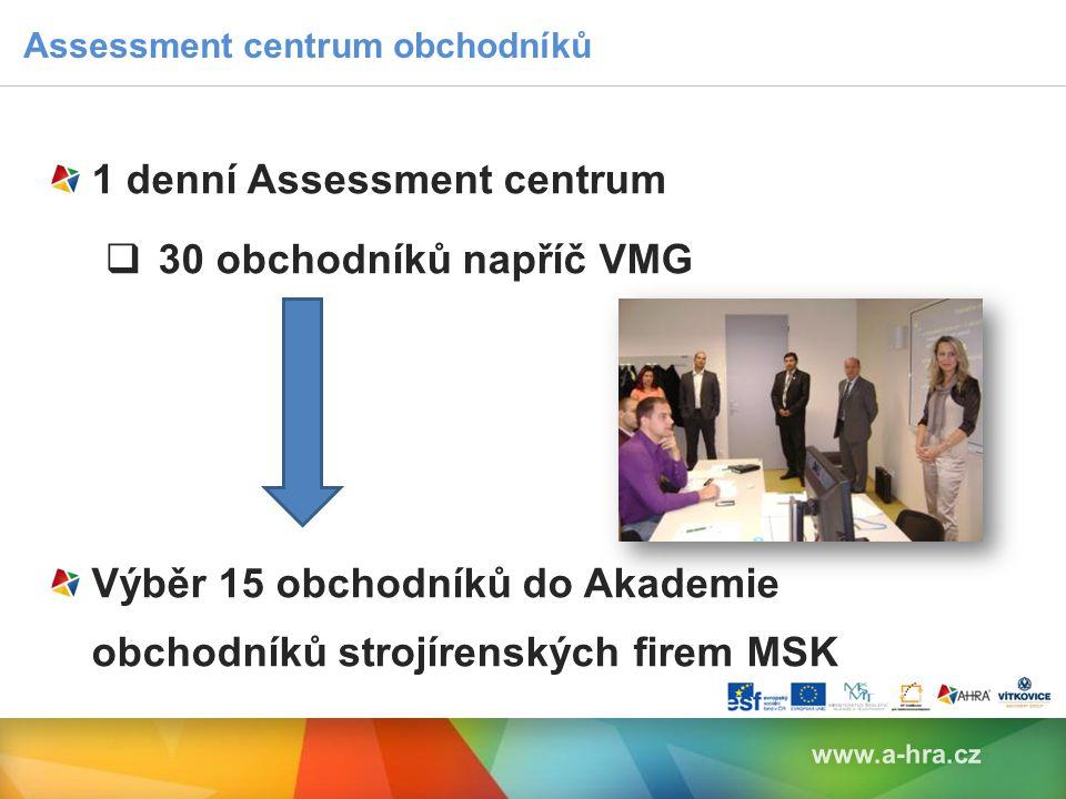 Hodnocení výsledků www.a-hra.cz První pilotní projekt Ověření projektu v praxi Poznal jsme mladé odborníky v akci Těším se na další využití výsledků projektu v praxi