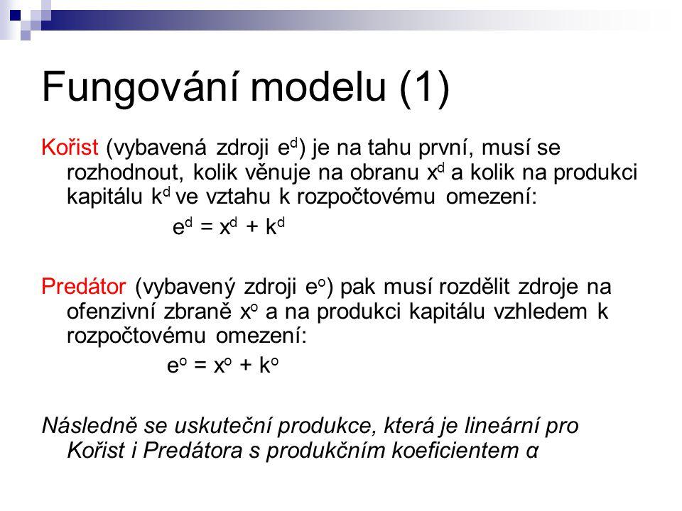 Fungování modelu (1) Kořist (vybavená zdroji e d ) je na tahu první, musí se rozhodnout, kolik věnuje na obranu x d a kolik na produkci kapitálu k d ve vztahu k rozpočtovému omezení: e d = x d + k d Predátor (vybavený zdroji e o ) pak musí rozdělit zdroje na ofenzivní zbraně x o a na produkci kapitálu vzhledem k rozpočtovému omezení: e o = x o + k o Následně se uskuteční produkce, která je lineární pro Kořist i Predátora s produkčním koeficientem α