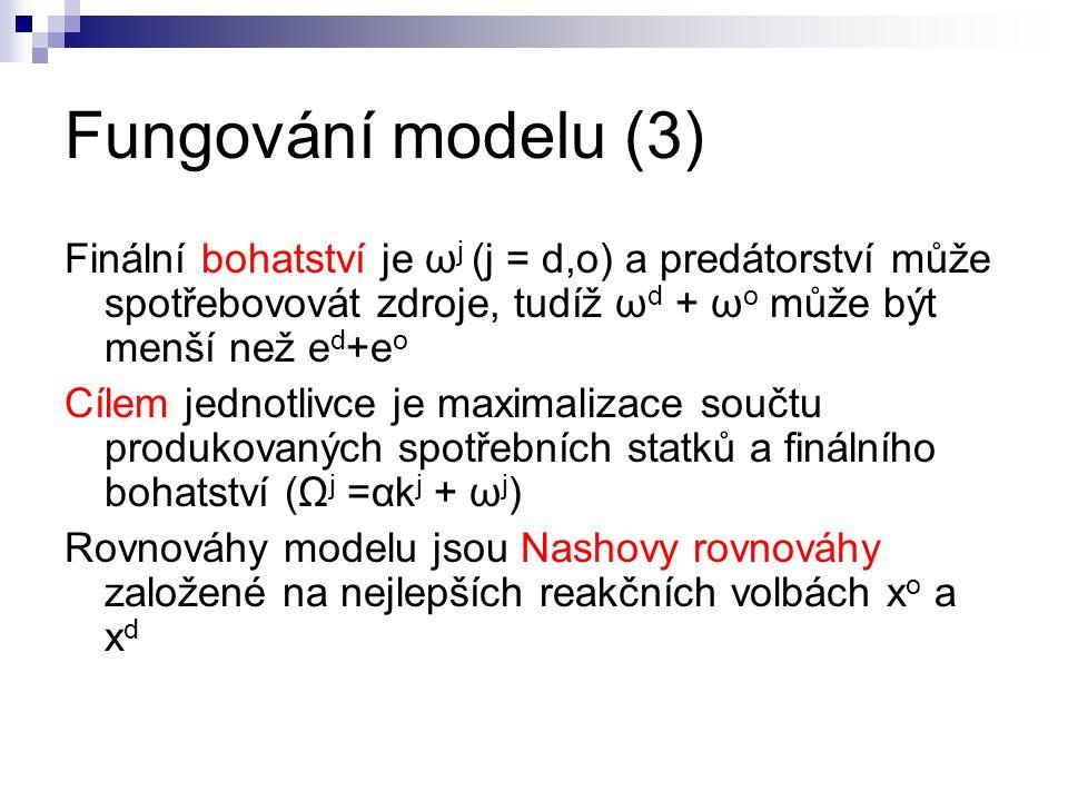 Fungování modelu (3) Finální bohatství je ω j (j = d,o) a predátorství může spotřebovovát zdroje, tudíž ω d + ω o může být menší než e d +e o Cílem jednotlivce je maximalizace součtu produkovaných spotřebních statků a finálního bohatství (Ω j =αk j + ω j ) Rovnováhy modelu jsou Nashovy rovnováhy založené na nejlepších reakčních volbách x o a x d