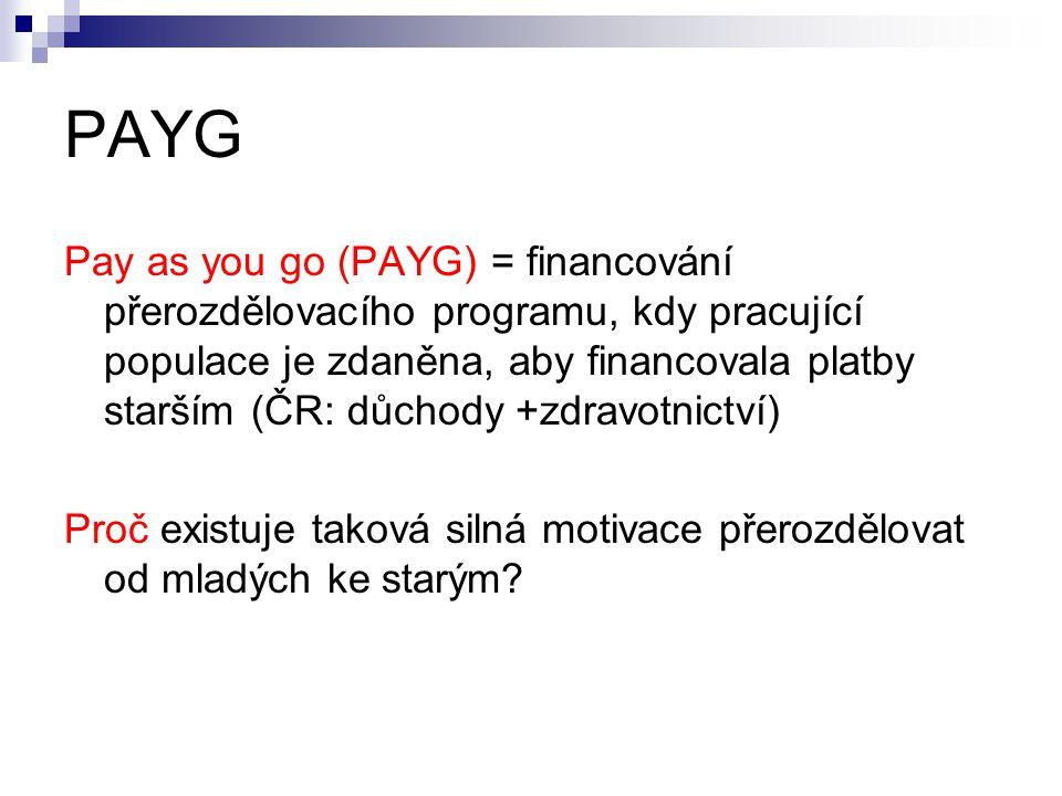 PAYG Pay as you go (PAYG) = financování přerozdělovacího programu, kdy pracující populace je zdaněna, aby financovala platby starším (ČR: důchody +zdravotnictví) Proč existuje taková silná motivace přerozdělovat od mladých ke starým