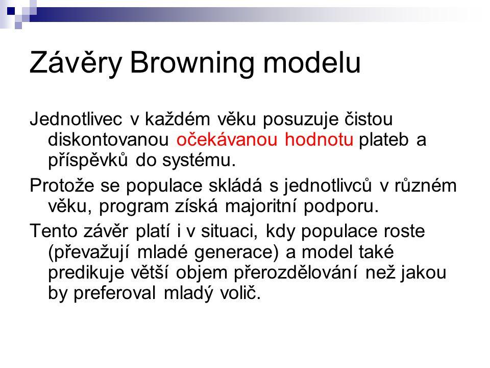 Závěry Browning modelu Jednotlivec v každém věku posuzuje čistou diskontovanou očekávanou hodnotu plateb a příspěvků do systému.