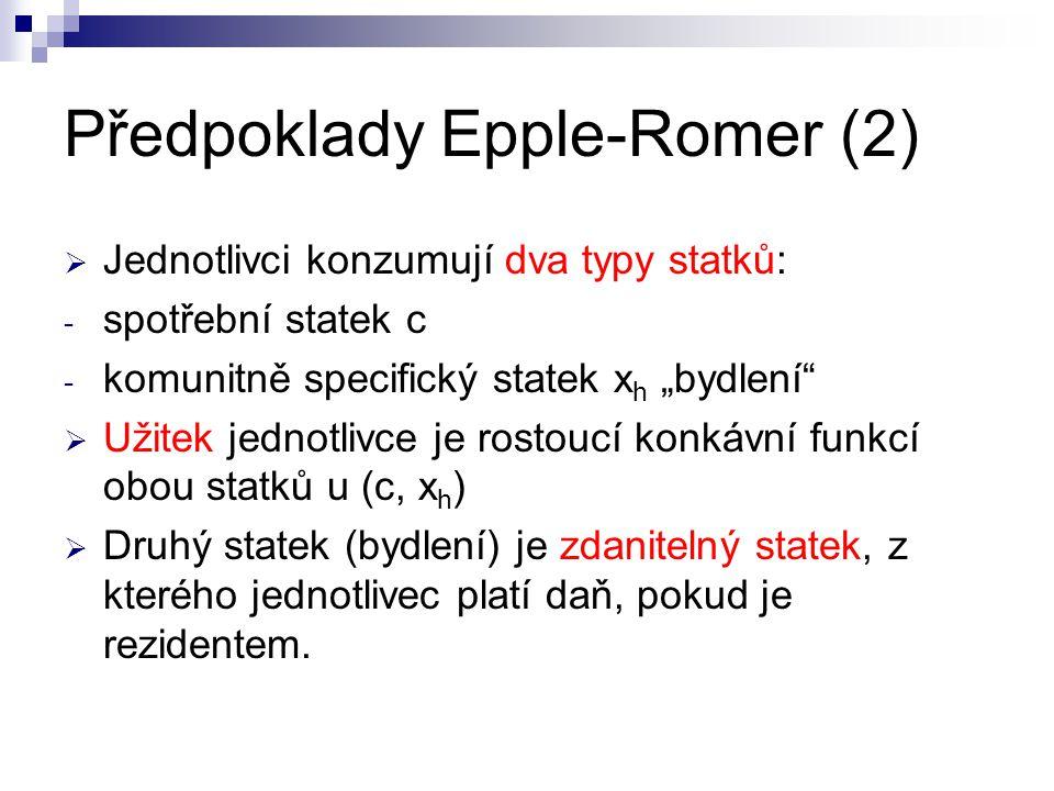 """Předpoklady Epple-Romer (2)  Jednotlivci konzumují dva typy statků: - spotřební statek c - komunitně specifický statek x h """"bydlení  Užitek jednotlivce je rostoucí konkávní funkcí obou statků u (c, x h )  Druhý statek (bydlení) je zdanitelný statek, z kterého jednotlivec platí daň, pokud je rezidentem."""