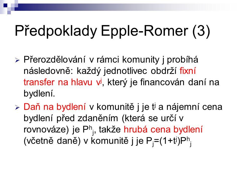 Předpoklady Epple-Romer (3)  Přerozdělování v rámci komunity j probíhá následovně: každý jednotlivec obdrží fixní transfer na hlavu v j, který je financován daní na bydlení.