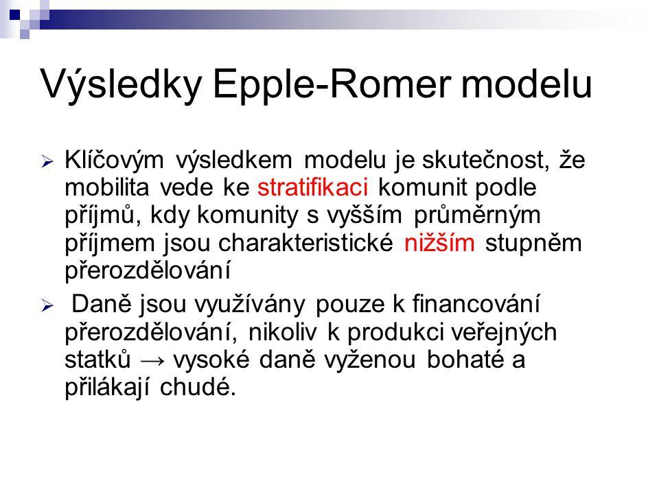 Výsledky Epple-Romer modelu  Klíčovým výsledkem modelu je skutečnost, že mobilita vede ke stratifikaci komunit podle příjmů, kdy komunity s vyšším průměrným příjmem jsou charakteristické nižším stupněm přerozdělování  Daně jsou využívány pouze k financování přerozdělování, nikoliv k produkci veřejných statků → vysoké daně vyženou bohaté a přilákají chudé.