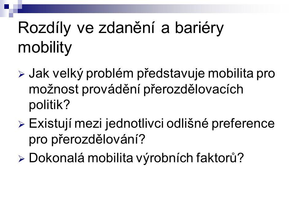 Rozdíly ve zdanění a bariéry mobility  Jak velký problém představuje mobilita pro možnost provádění přerozdělovacích politik.