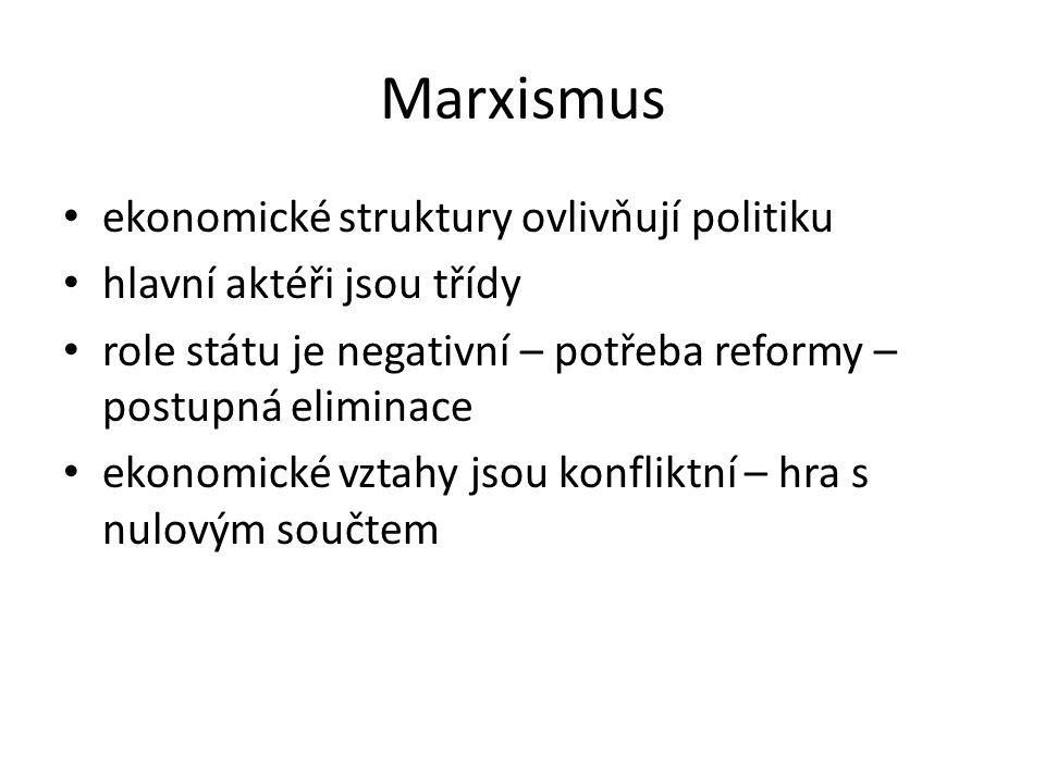 Marxismus ekonomické struktury ovlivňují politiku hlavní aktéři jsou třídy role státu je negativní – potřeba reformy – postupná eliminace ekonomické vztahy jsou konfliktní – hra s nulovým součtem