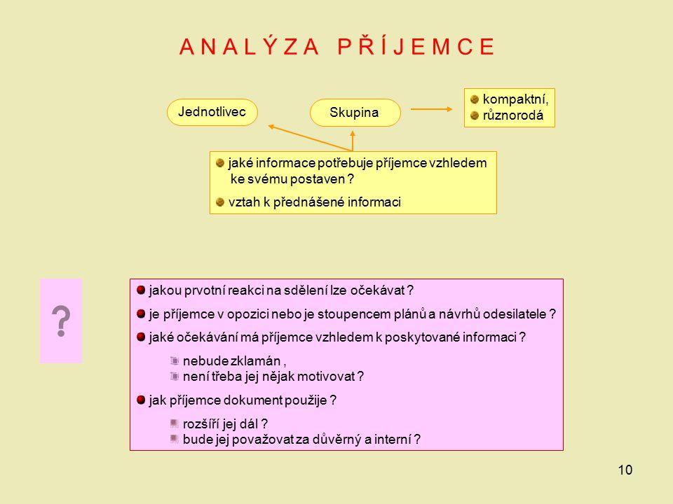 10 A N A L Ý Z A P Ř Í J E M C E Jednotlivec Skupina kompaktní, různorodá jaké informace potřebuje příjemce vzhledem ke svému postaven ? vztah k předn
