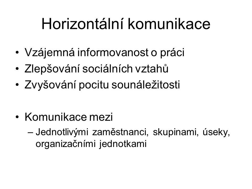 Horizontální komunikace Vzájemná informovanost o práci Zlepšování sociálních vztahů Zvyšování pocitu sounáležitosti Komunikace mezi –Jednotlivými zamě