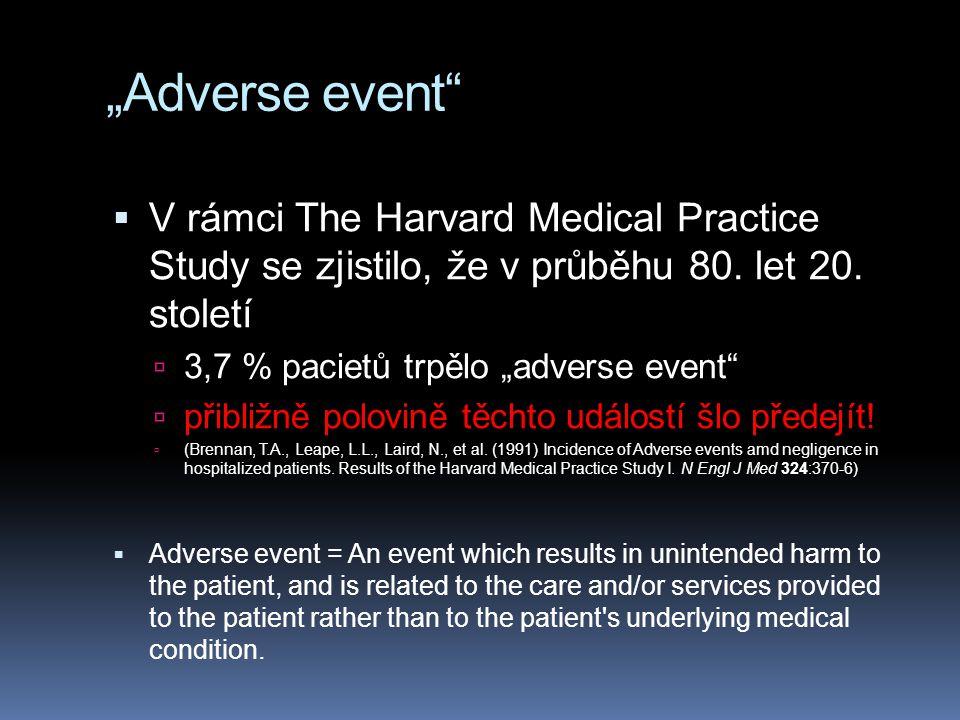 """""""Adverse event  V rámci The Harvard Medical Practice Study se zjistilo, že v průběhu 80."""