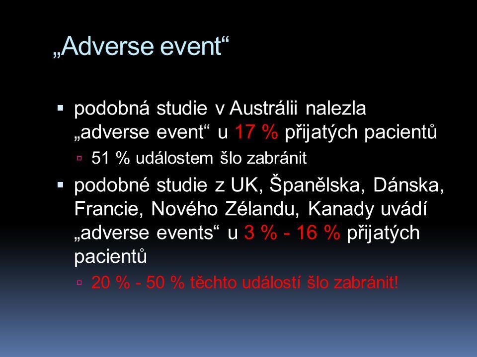 """""""Adverse event  podobná studie v Austrálii nalezla """"adverse event u 17 % přijatých pacientů  51 % událostem šlo zabránit  podobné studie z UK, Španělska, Dánska, Francie, Nového Zélandu, Kanady uvádí """"adverse events u 3 % - 16 % přijatých pacientů  20 % - 50 % těchto událostí šlo zabránit!"""