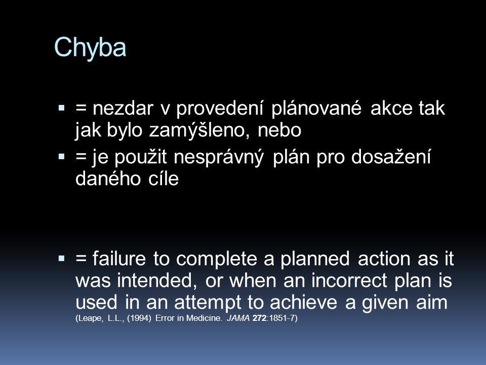Chyba  = nezdar v provedení plánované akce tak jak bylo zamýšleno, nebo  = je použit nesprávný plán pro dosažení daného cíle  = failure to complete a planned action as it was intended, or when an incorrect plan is used in an attempt to achieve a given aim (Leape, L.L., (1994) Error in Medicine.