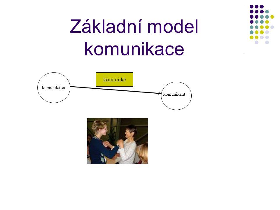 Druhy komunikace  Intrapersonální  Interpersonální - dyadická - skupinová - masová  Přímá komunikace  Nepřímá komunikace  Verbální komunikace  N
