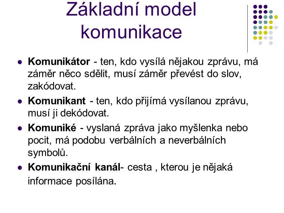 Základní model komunikace komunikátor komunikant komuniké