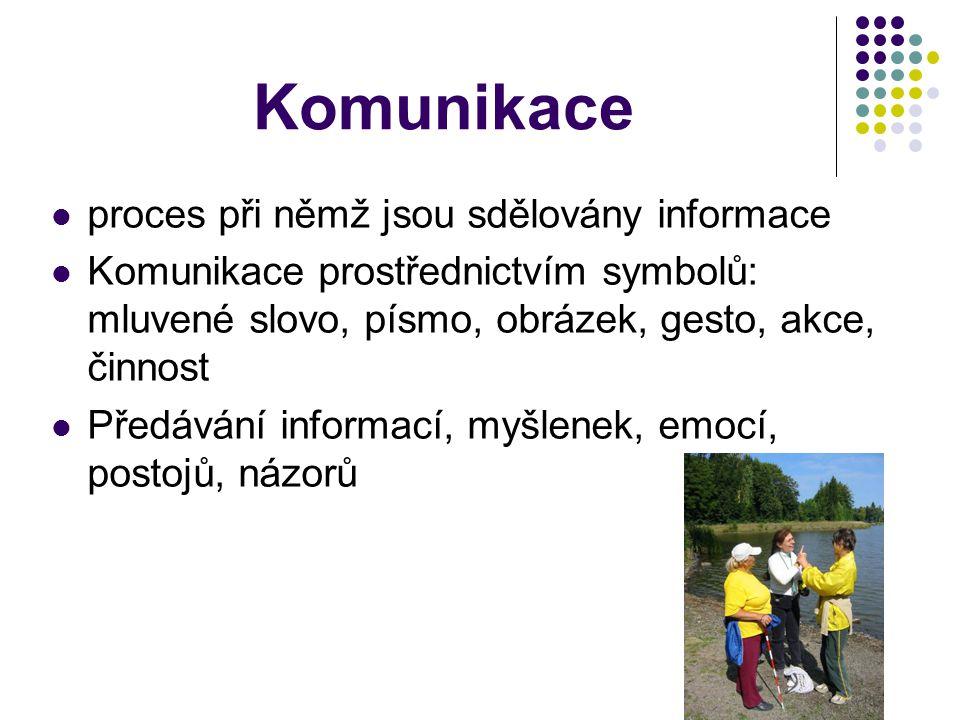 proces při němž jsou sdělovány informace Komunikace prostřednictvím symbolů: mluvené slovo, písmo, obrázek, gesto, akce, činnost Předávání informací, myšlenek, emocí, postojů, názorů