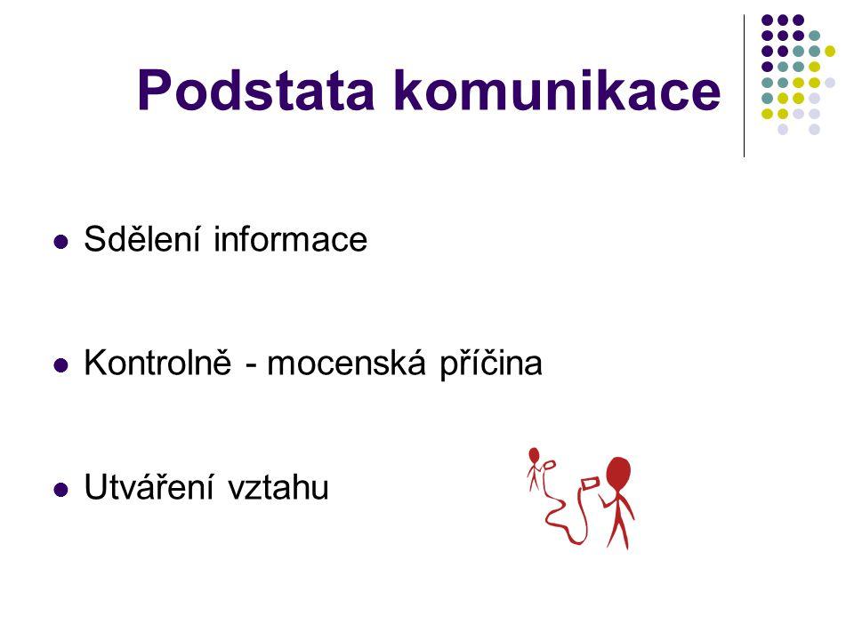 """Nonverbální komunikace: """"To, co kdo dělá, mluví za tři """"To, co kdo dělá, mluví za tři """" Co kdo dělá mluví hlasitěji, než jeho slova Řeč viděná nesmí být podceňována!!."""
