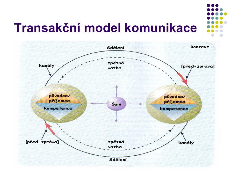 Podstata komunikace Sdělení informace Kontrolně - mocenská příčina Utváření vztahu