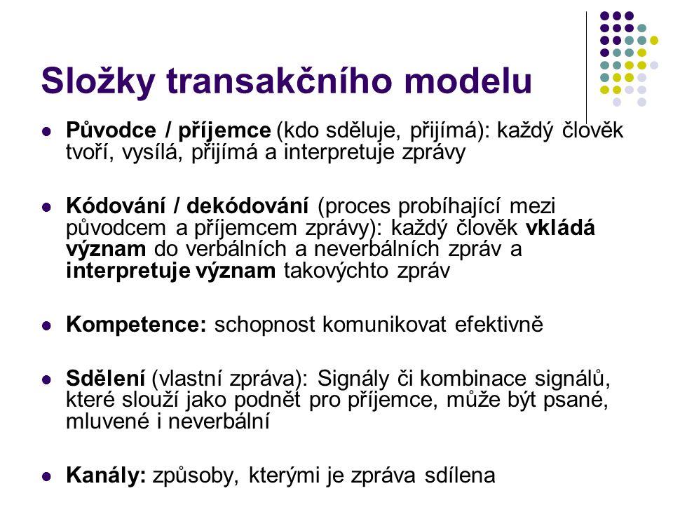 Složky transakčního modelu Původce / příjemce (kdo sděluje, přijímá): každý člověk tvoří, vysílá, přijímá a interpretuje zprávy Kódování / dekódování (proces probíhající mezi původcem a příjemcem zprávy): každý člověk vkládá význam do verbálních a neverbálních zpráv a interpretuje význam takovýchto zpráv Kompetence: schopnost komunikovat efektivně Sdělení (vlastní zpráva): Signály či kombinace signálů, které slouží jako podnět pro příjemce, může být psané, mluvené i neverbální Kanály: způsoby, kterými je zpráva sdílena