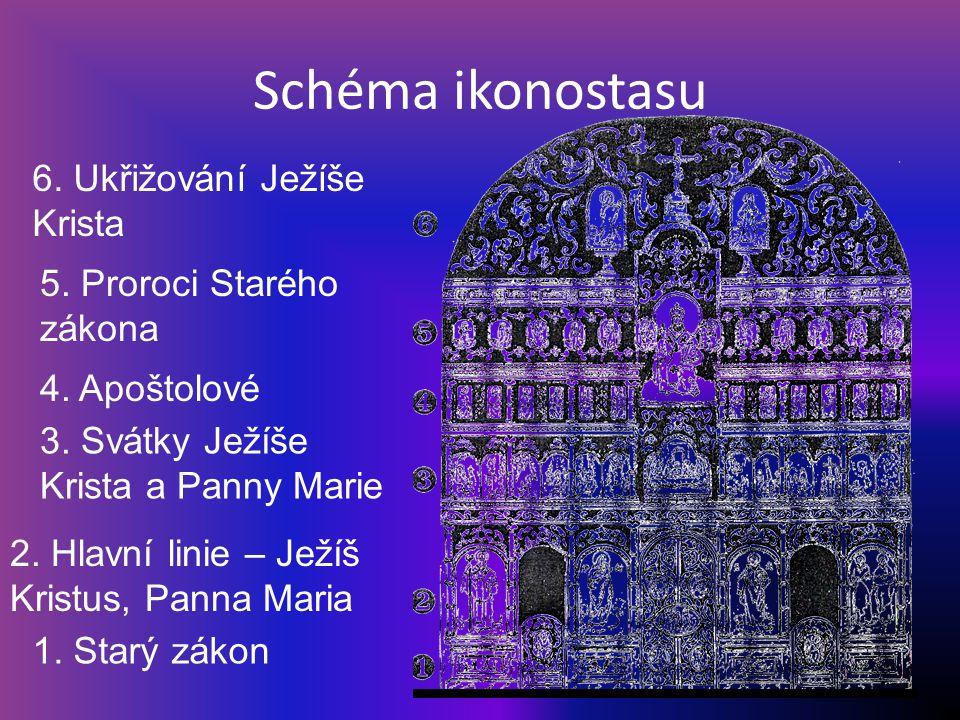 Schéma ikonostasu 6.Ukřižování Ježíše Krista 5. Proroci Starého zákona 4.