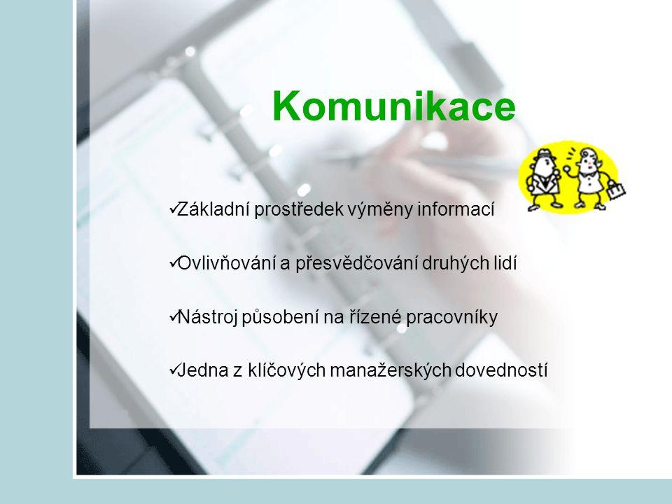 Komunikace Základní prostředek výměny informací Ovlivňování a přesvědčování druhých lidí Nástroj působení na řízené pracovníky Jedna z klíčových manaž