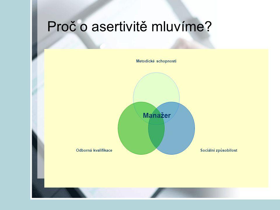 Proč o asertivitě mluvíme? Metodické schopnosti Sociální způsobilost Odborná kvalifikace Manažer
