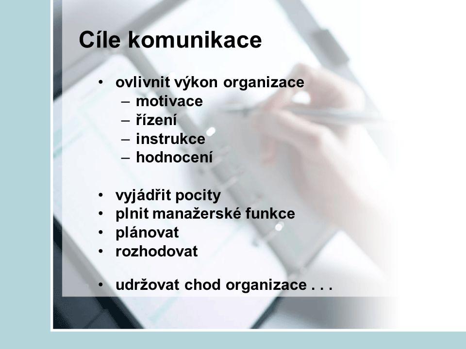 Cíle komunikace ovlivnit výkon organizace –motivace –řízení –instrukce –hodnocení vyjádřit pocity plnit manažerské funkce plánovat rozhodovat udržovat
