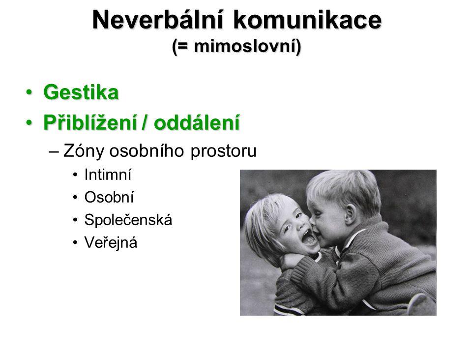 Neverbální komunikace (= mimoslovní) GestikaGestika Přiblížení / oddáleníPřiblížení / oddálení –Zóny osobního prostoru Intimní Osobní Společenská Veře
