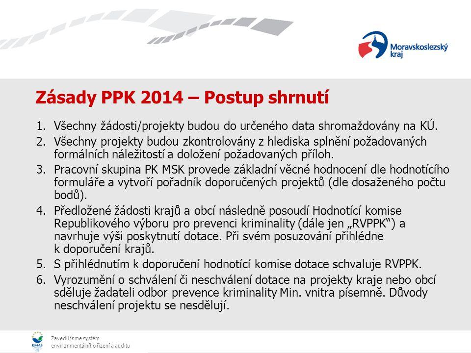 Zavedli jsme systém environmentálního řízení a auditu Zásady PPK 2014 – Postup shrnutí 1.Všechny žádosti/projekty budou do určeného data shromaždovány